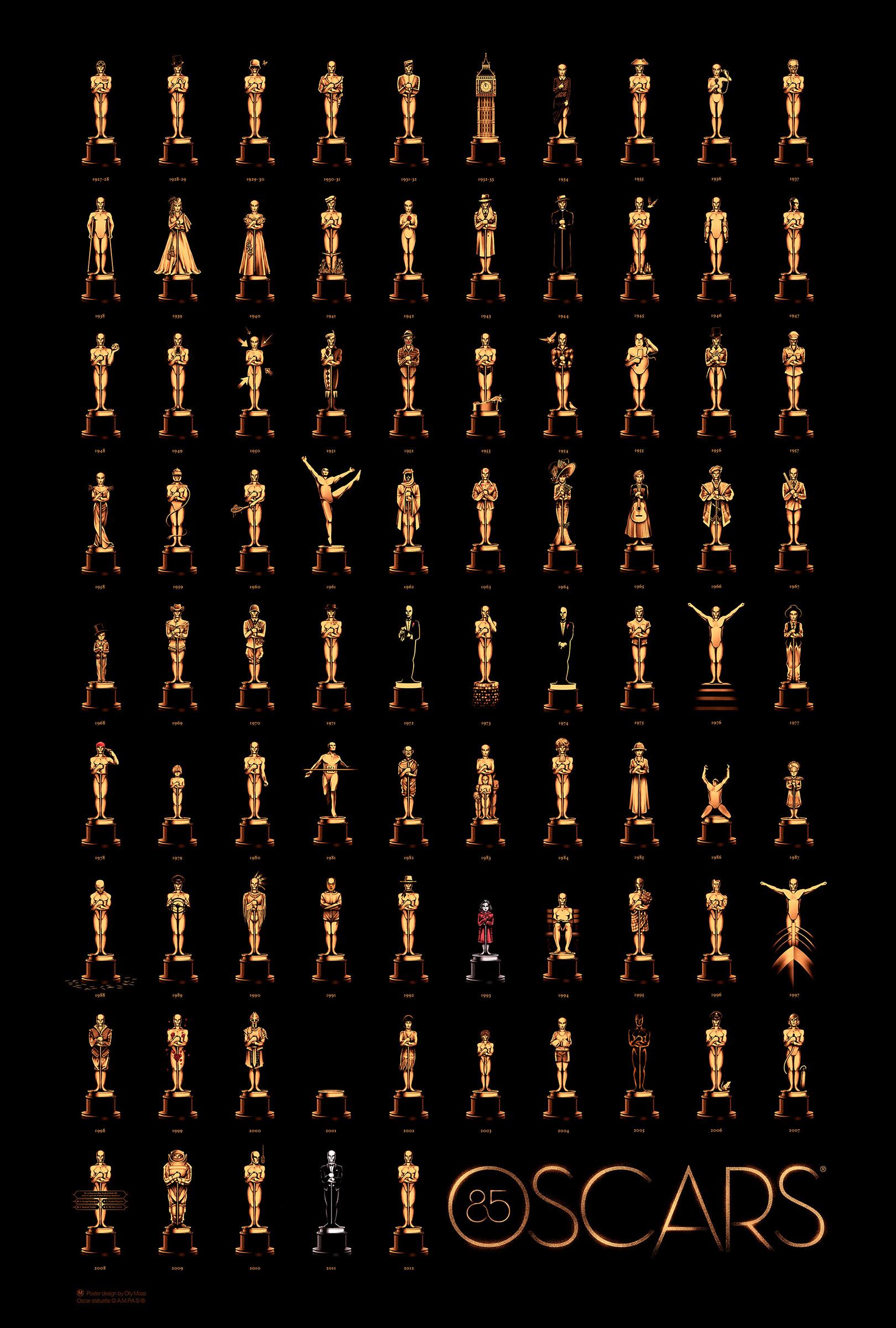 Все обладатели Оскара за лучший фильм