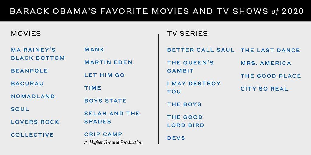 Лучшие фильмы 2020 года Барак Обама