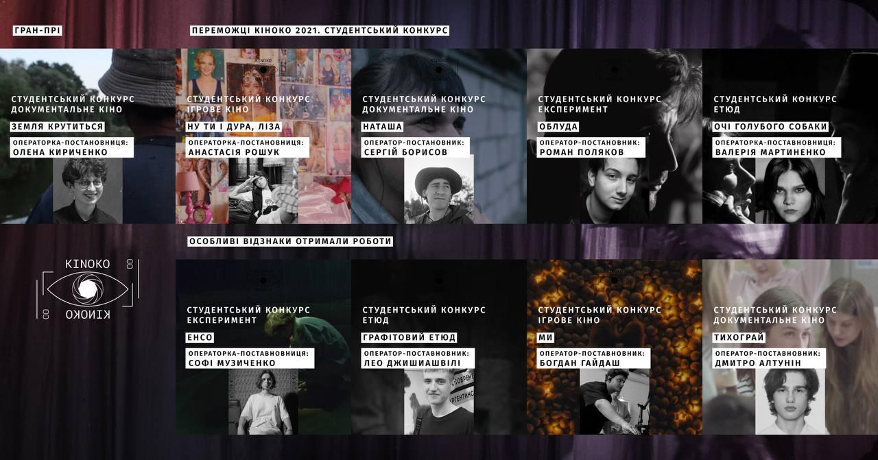 переможці фестивалю кінооператорського мистецтва КІНОКО
