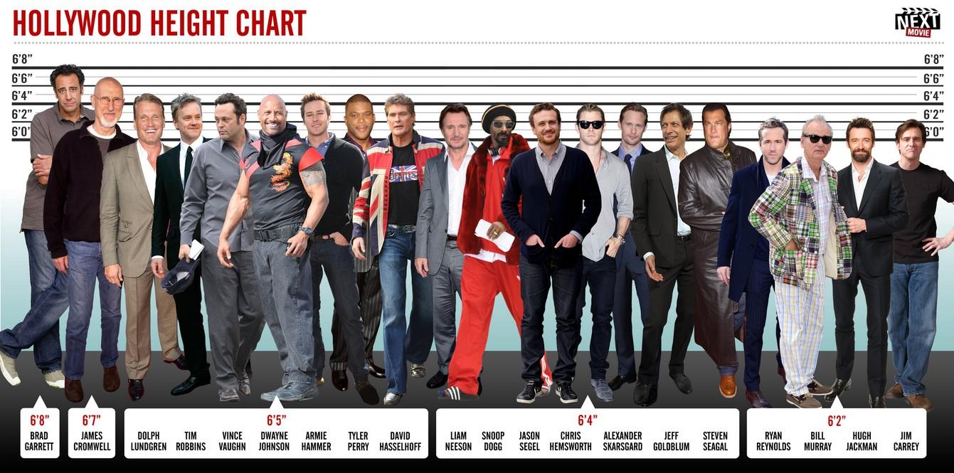 Самые высокие актеры Голливуда