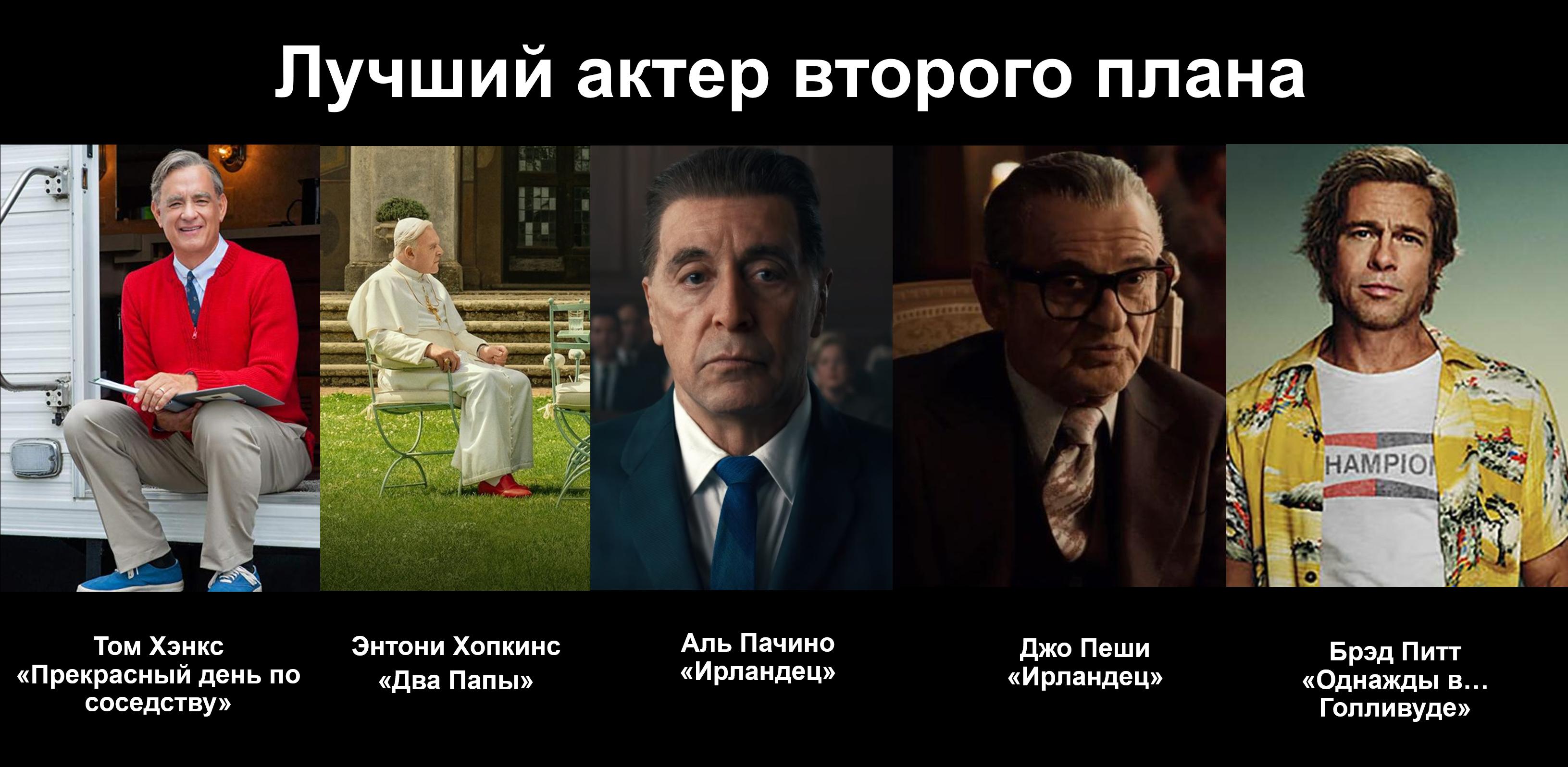 Актер второго плана Оскар 2020