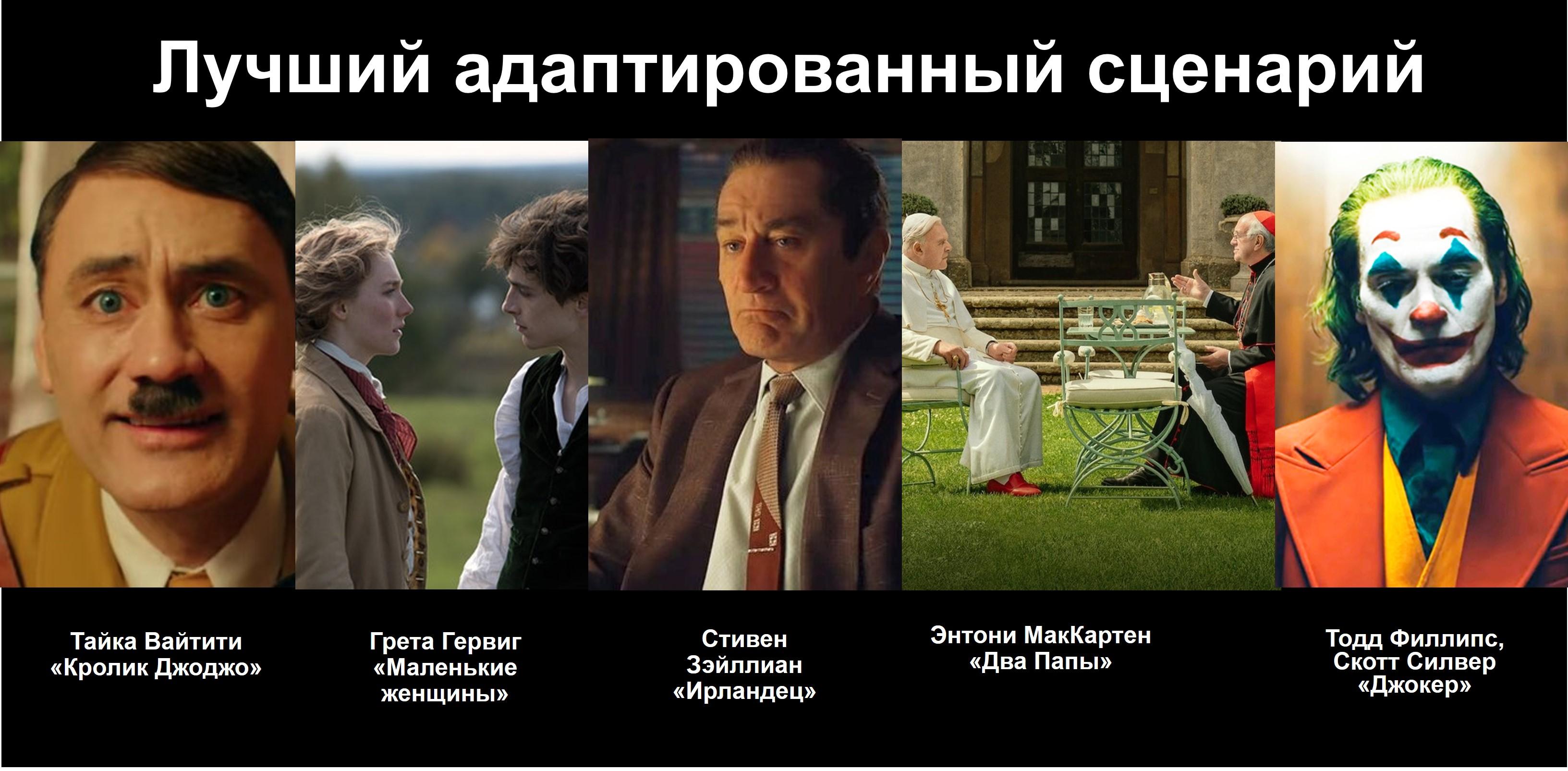 Лучший адаптированный сценарий Оскар 2020