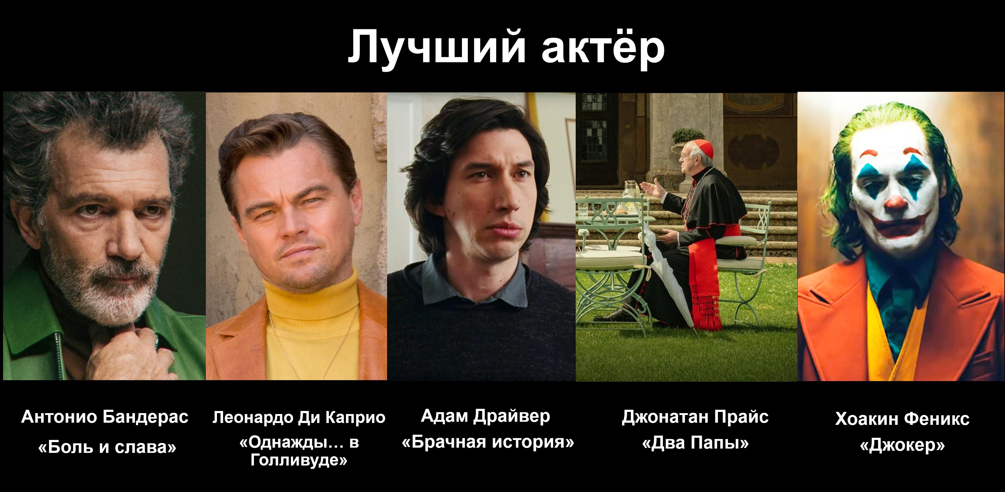 Лучший актер номинанты Оскар 2020